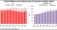 Offshore Natural Gas Discoveries, Production Overtaking Oil