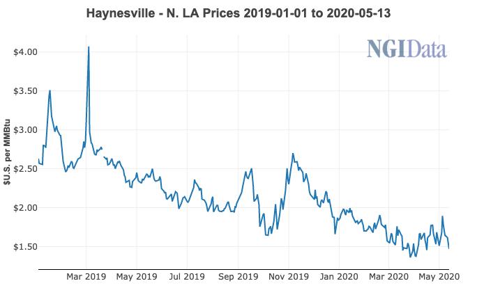 Haynesville0513