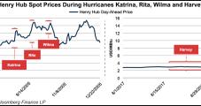 Harvey A Harbinger of Global LNG Market Disruptions, Says IEA
