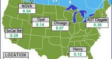 July Natural Gas Bidweek Prices Surge on Early-Month Heat