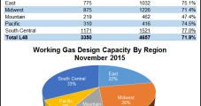 More NatGas Storage? Put It in The West, Please