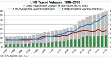 2016 Was Banner Year For Global LNG Trade, IGU Says