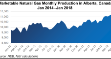 Montney's Natural Gas Well Rates, Reserves Rising Sharply, Says NEB