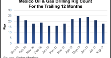 Mexico's Oil, NatGas Auction Round 3.1 Features 35 Shallow Water Blocks