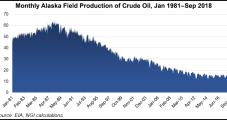 Alaska Oil, Gas Lease Sale Draws $1.53M in Bids