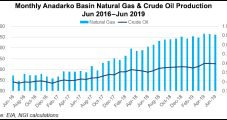 Presidio Fortifies Anadarko Basin Holdings with Apache Assets
