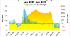 Bakken Slowdown Has Allowed For Infrastructure Catch-Up, Efficiency Improvements
