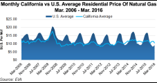 California Energy Users Paying Less Than National Average, State Regulators Say