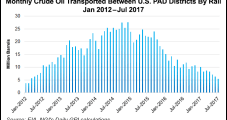 Problems With Rail Transport of Energy Supplies; Pipelines, Barges More Prepared