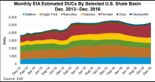 Onshore Rig Count On Track to Double? E&P Cash Flow Rising with Activity, Says Raymond James