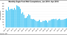 More Frack Sand Headed to Eagle Ford with Black Mountain Expansion