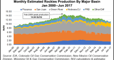 REX Looks to Reload With DJ Output in Competitive NatGas Landscape