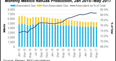 Natural Gas in Spotlight as Mexico Prepares for Two Lease Sales in July
