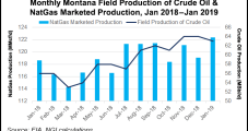 BLM Asks Court to Dismiss Montana Oil, Gas Lease Case