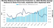 Colorado's Weld County Tweaks Oil/NatGas Pipeline Permitting Process