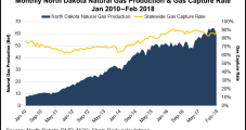 North Dakota Expected to Revise Natural Gas Capture Rules