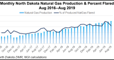 North Dakota Considering Petrochemical Plants to Reduce Bakken's Flared Natural Gas