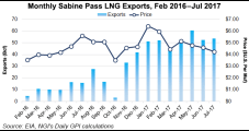 Fourth Sabine Train Gets Green Light to Operate from FERC
