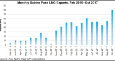 Singapore's Trafigura to purchase LNG from Cheniere