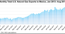 South Texas Natural Gas Line Expansion OK'd to Start Flowing into Mexico