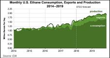 ExxonMobil Continues Gulf Coast Buildout, Sanctions Natural Gas-Fed Polypropylene Unit