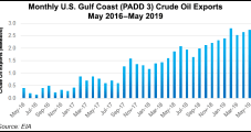 Cactus II Ramp Heralds Start of More Permian Crude Takeaway Options