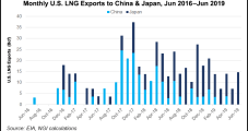 China Facing Headwinds in Goal to Double Natural Gas Output