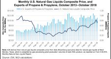 Demand, Regulatory Headwinds Seen Slowing U.S. NGL Export Growth
