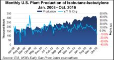 Enterprise Products Adding Isobutane Unit at Mont Belvieu; 4Q Net Income Down