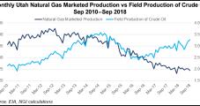 Utah Oil, Gas Lease Sale Nets $3M