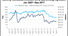 U.S. Offshore Dealmaking 'Virtually Stalled,' Says IHS Markit
