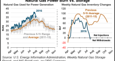 Power Burn Drove Last Week's Net 6 Bcf Withdrawal, EIA Says
