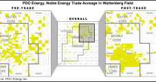 PDC, Noble Agree to Trade Acreage in Wattenberg Core
