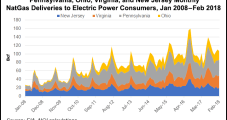 PJM to Examine Fuel Security Risks as Natural Gas-Fired Generation, Renewables Increase