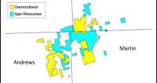 Diamondback Strikes $1.2B Deal with Ajax to Build Permian West Texas Leasehold