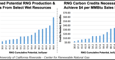 Study Shows Long-Term Viability of RNG in California