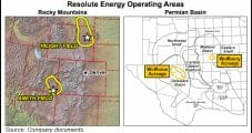 Resolute Pursuing Permian, Breaking Up with Aneth Field