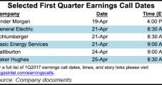 E&P, OFS Sectors Coming on Strong in First Quarter