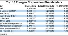 Icahn, Corvex Mulling Bid to Further Shake Up Permian Pure-Play Energen
