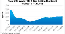 U.S. Oil, Gas Permitting Still Rising, Pointing to Stronger Activity in 2019, Says Evercore
