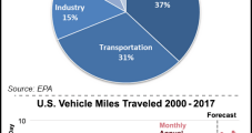 Low-Carbon Transport Fuels Could Cut CO2 Emissions 29% by 2030, Study Says