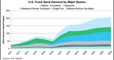Competition, Rising DUCs Creating Volatile Market for Frack Sand into 2019