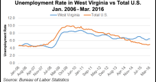 Standard & Poor's Downgrades West Virginia Bond Rating on Bleak Commodities Outlook