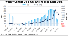 Precision Drilling Rehires 2,000-Plus as Canada, Lower 48 Activity Builds