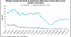 Southwestern to Double Down in Appalachia After $1.9B Fayetteville Sale