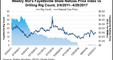 Southwestern Encouraged by Spate of Moorefield Shale, Appalachian Well Tests