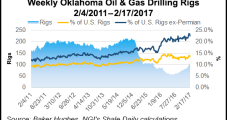 Higher Prices, More Rigs Lift Oklahoma Energy Index