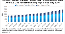 Forget Phil, Forecasts Indicate Winter All But History; March NatGas Forwards Slide On Average 19 Cents