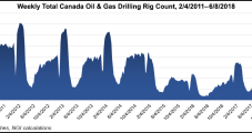 Canada's NGL Output Rising as Shale, Tight Drilling Expands