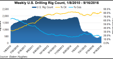 Depleted Frack Capacity to Cap U.S. Rig Count at 800 in 2017, Says Raymond James